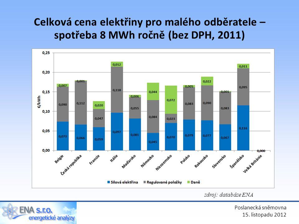 Celková cena elektřiny pro malého odběratele – spotřeba 8 MWh ročně (bez DPH, 2011)