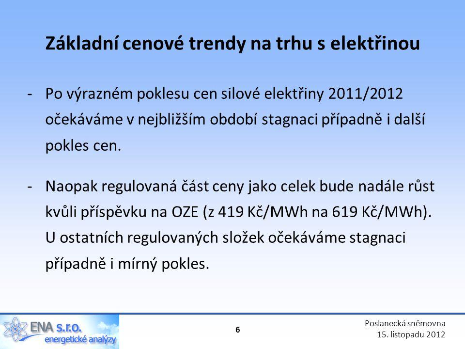 Základní cenové trendy na trhu s elektřinou
