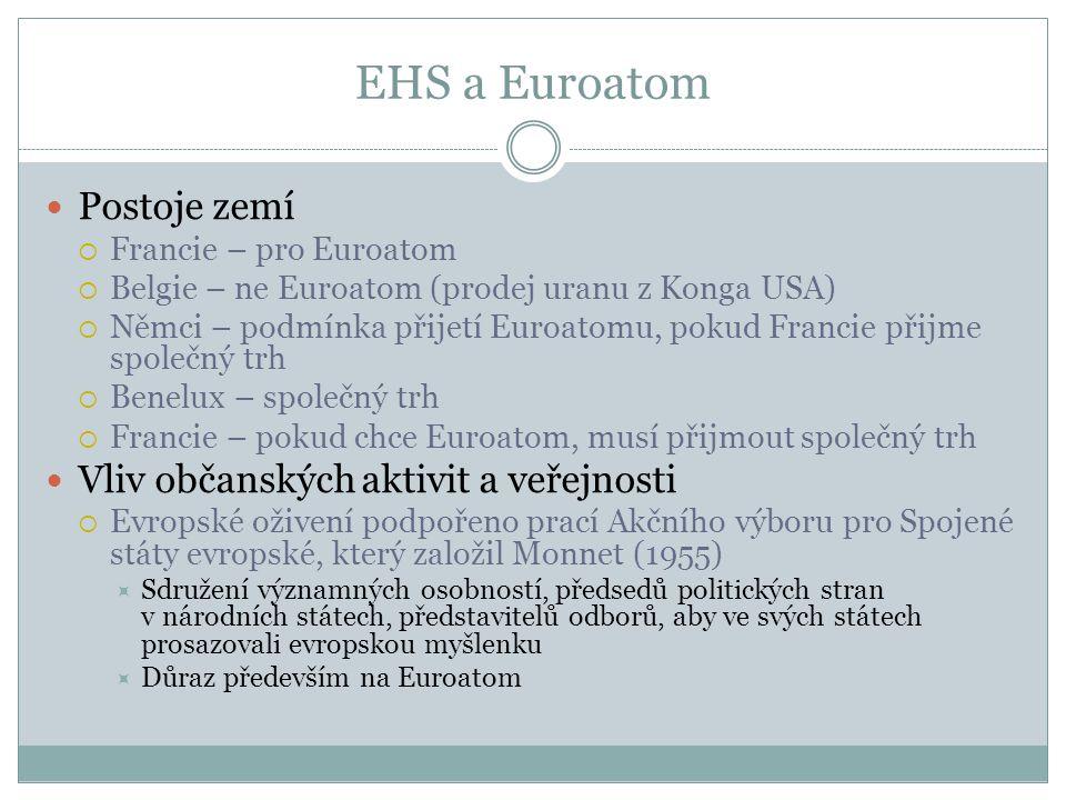 EHS a Euroatom Postoje zemí Vliv občanských aktivit a veřejnosti