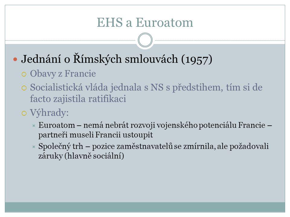 EHS a Euroatom Jednání o Římských smlouvách (1957)
