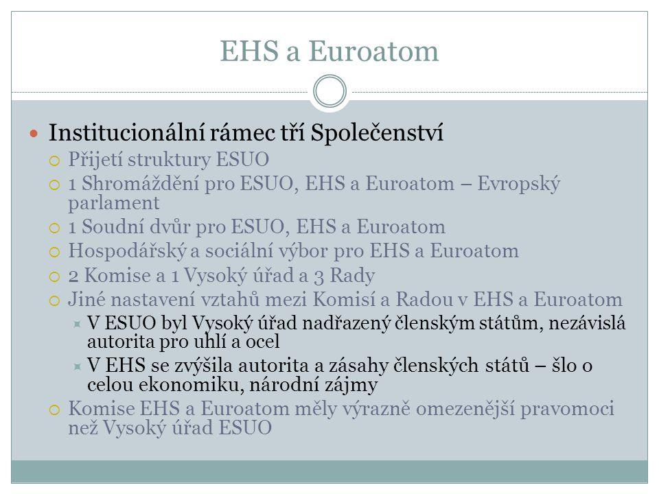 EHS a Euroatom Institucionální rámec tří Společenství