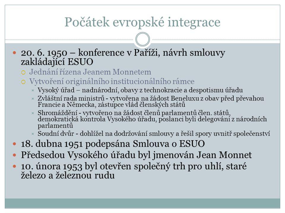 Počátek evropské integrace