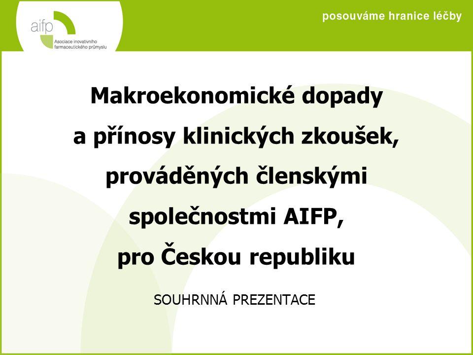 Makroekonomické dopady a přínosy klinických zkoušek, prováděných členskými společnostmi AIFP, pro Českou republiku