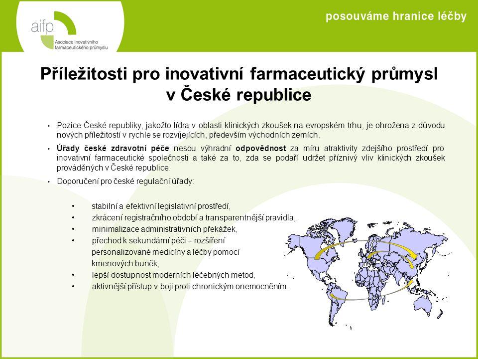 Příležitosti pro inovativní farmaceutický průmysl v České republice