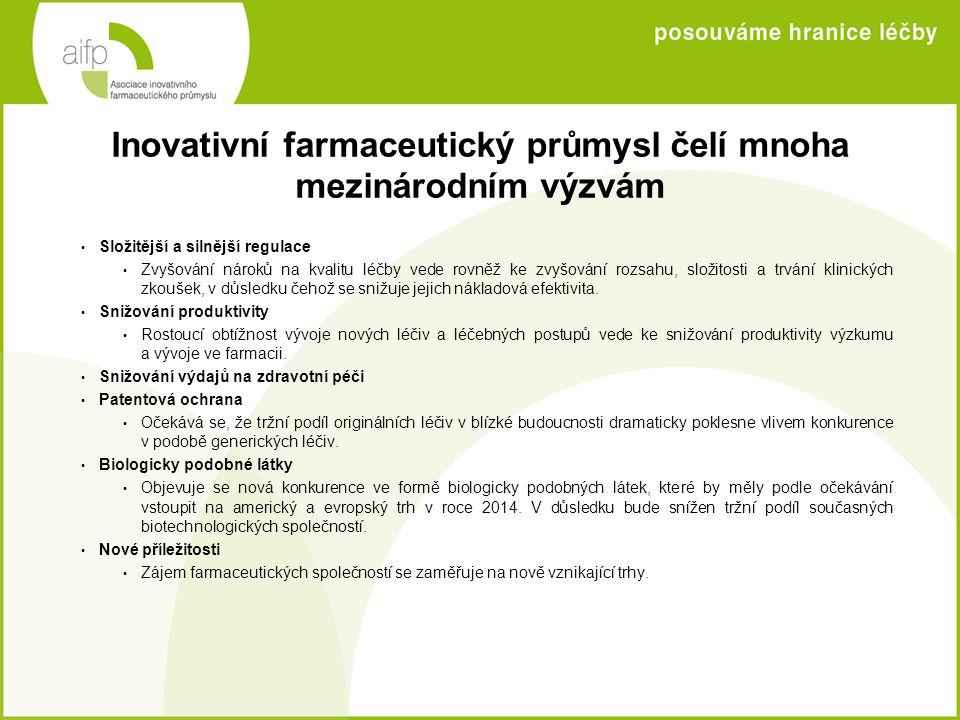 Inovativní farmaceutický průmysl čelí mnoha mezinárodním výzvám