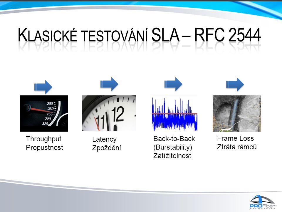 Klasické testování SLA – RFC 2544