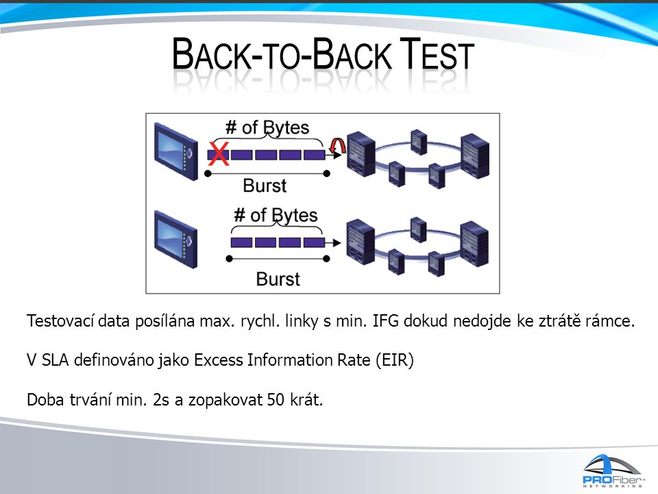 Back-to-Back Test Testovací data posílána max. rychl. linky s min. IFG dokud nedojde ke ztrátě rámce.