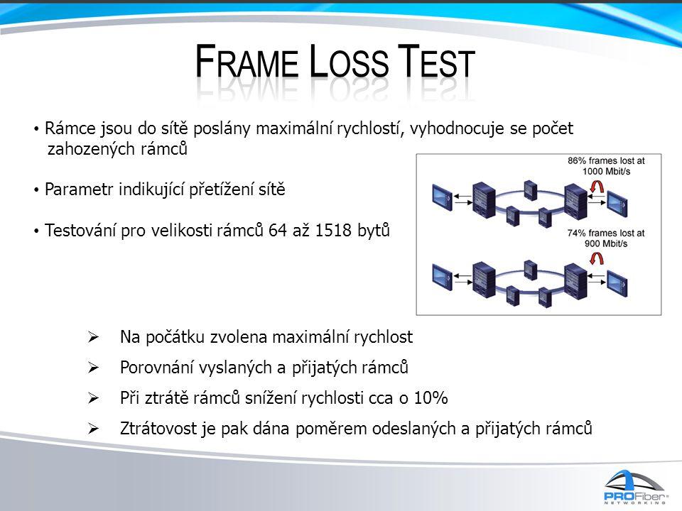 Frame Loss Test Rámce jsou do sítě poslány maximální rychlostí, vyhodnocuje se počet. zahozených rámců.