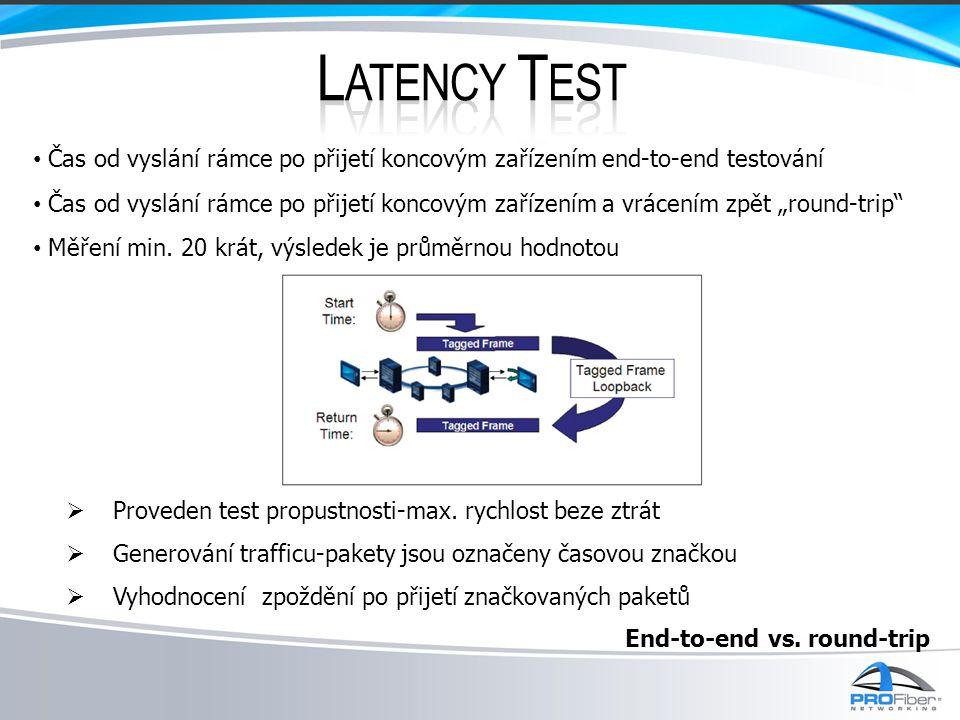 Latency Test Čas od vyslání rámce po přijetí koncovým zařízením end-to-end testování.