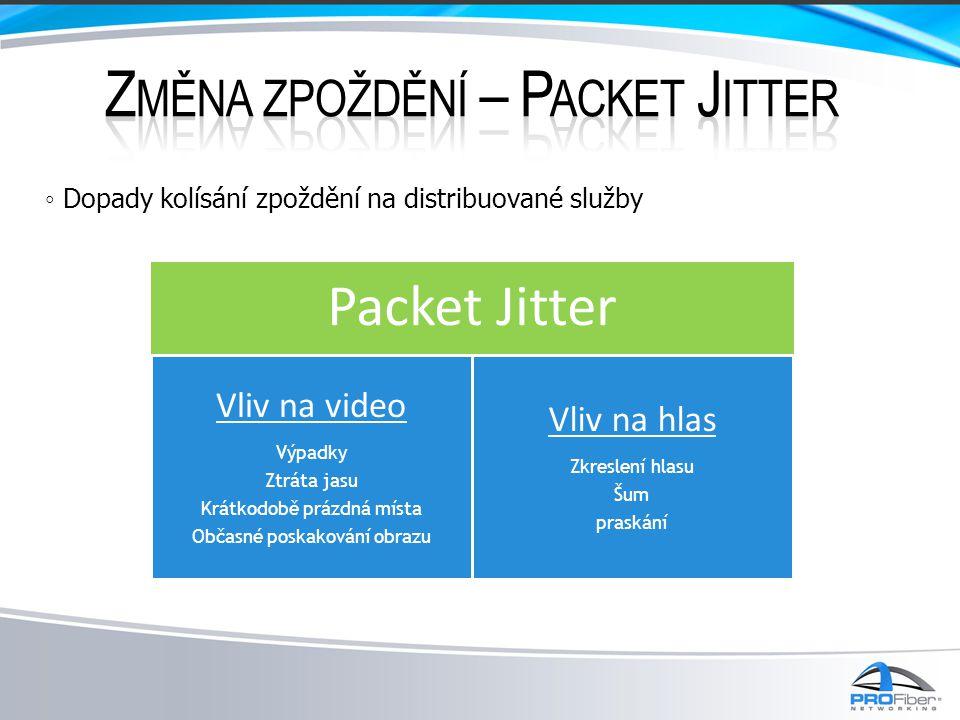 Změna zpoždění – Packet Jitter
