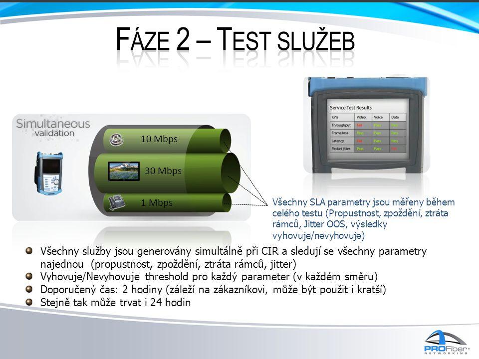 Fáze 2 – Test služeb 10 Mbps 30 Mbps 1 Mbps