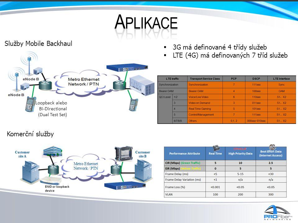 Aplikace Služby Mobile Backhaul 3G má definované 4 třídy služeb