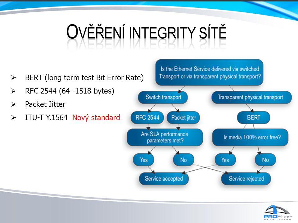 Ověření integrity sítě