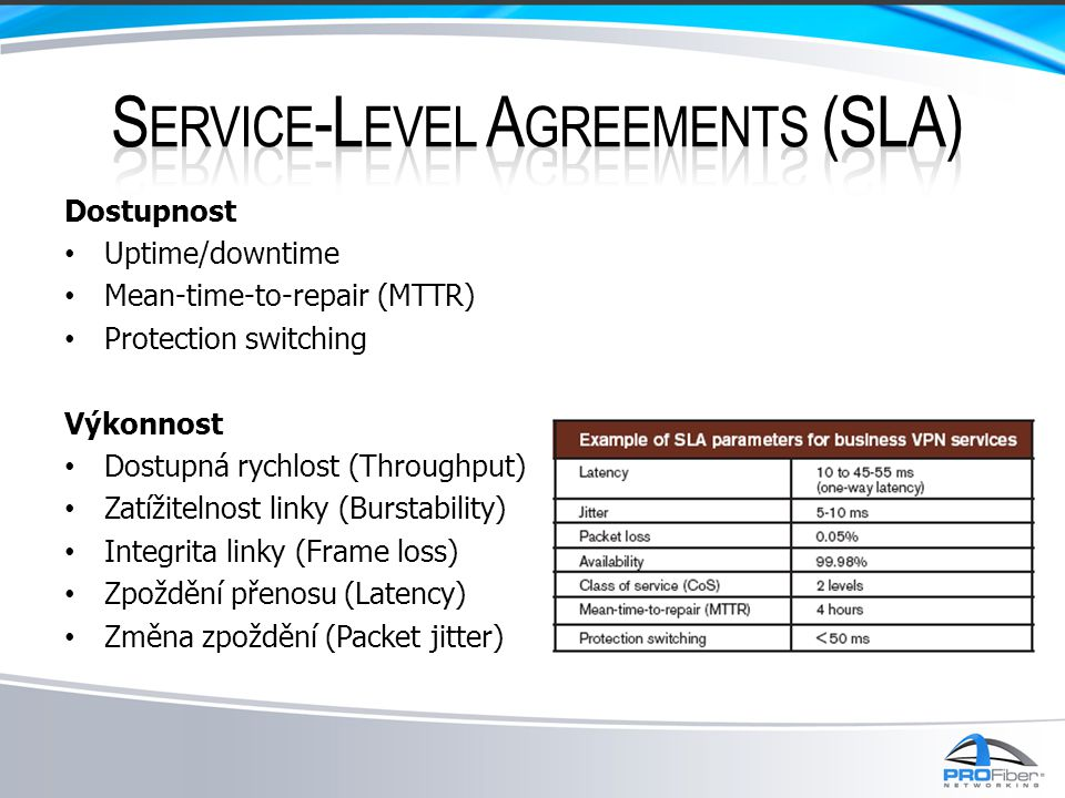 Service-Level Agreements (SLA)