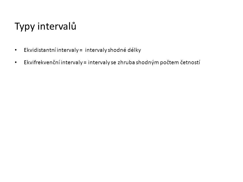 Typy intervalů Ekvidistantní intervaly = intervaly shodné délky