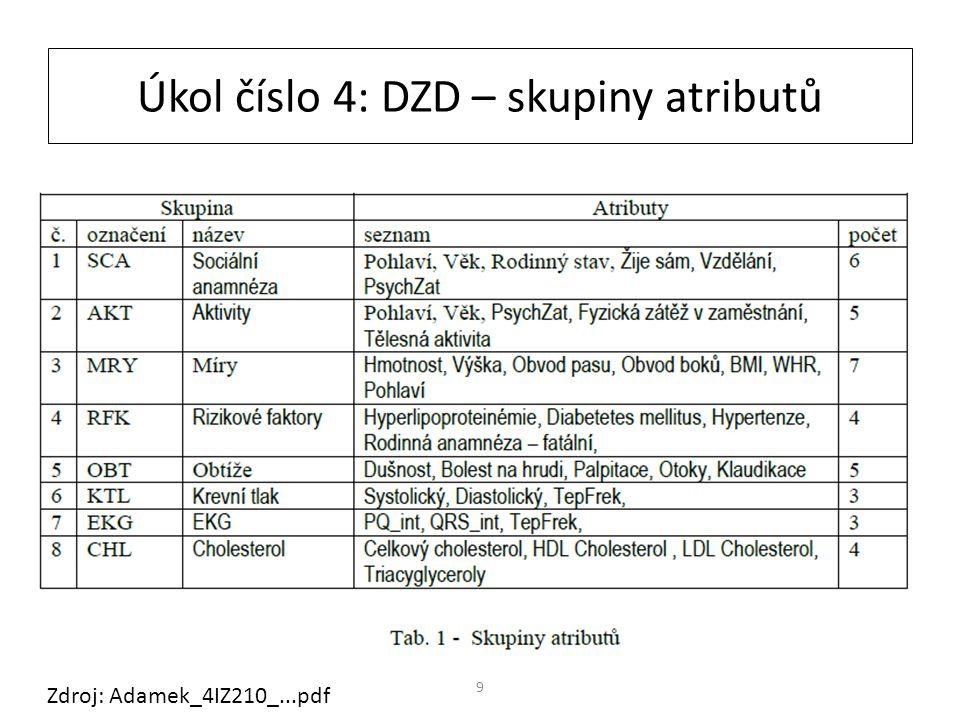 Úkol číslo 4: DZD – skupiny atributů