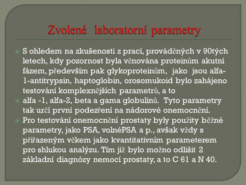 Zvolené laboratorní parametry