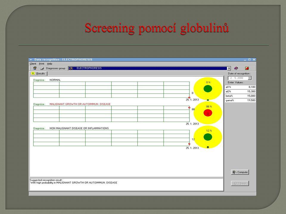 Screening pomocí globulinů
