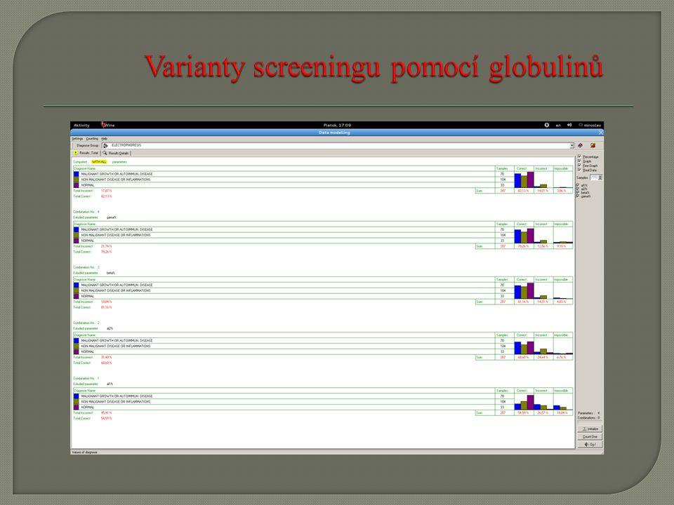 Varianty screeningu pomocí globulinů