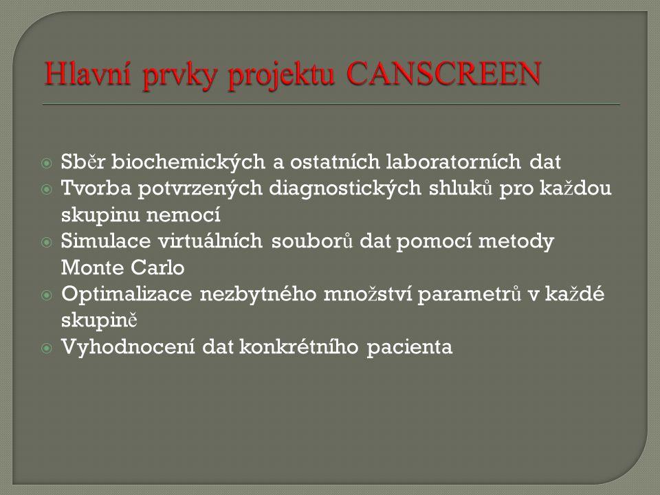 Hlavní prvky projektu CANSCREEN