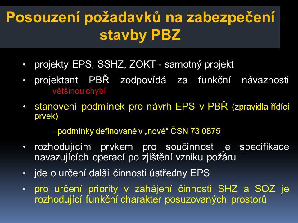 Posouzení požadavků na zabezpečení stavby PBZ