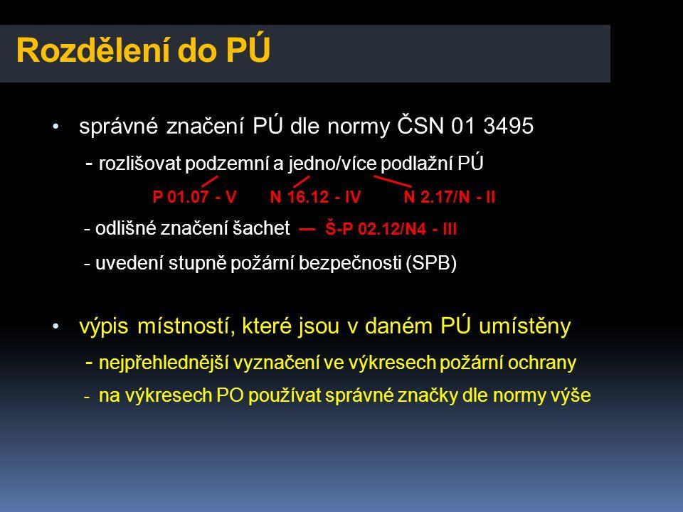 Rozdělení do PÚ správné značení PÚ dle normy ČSN 01 3495