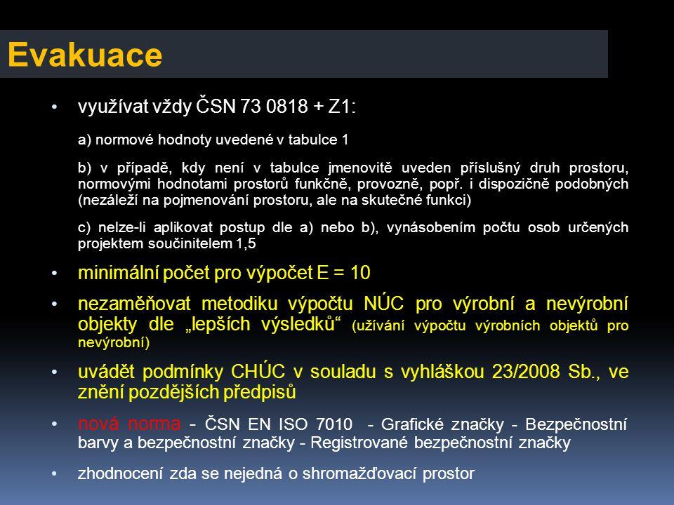 Evakuace využívat vždy ČSN 73 0818 + Z1:
