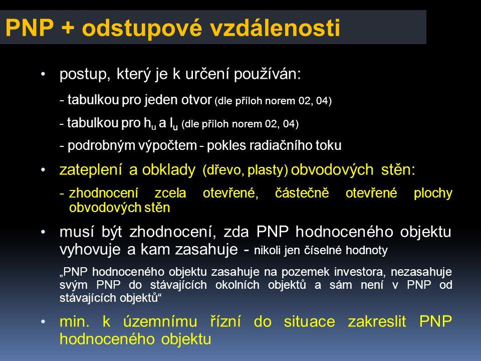 PNP + odstupové vzdálenosti
