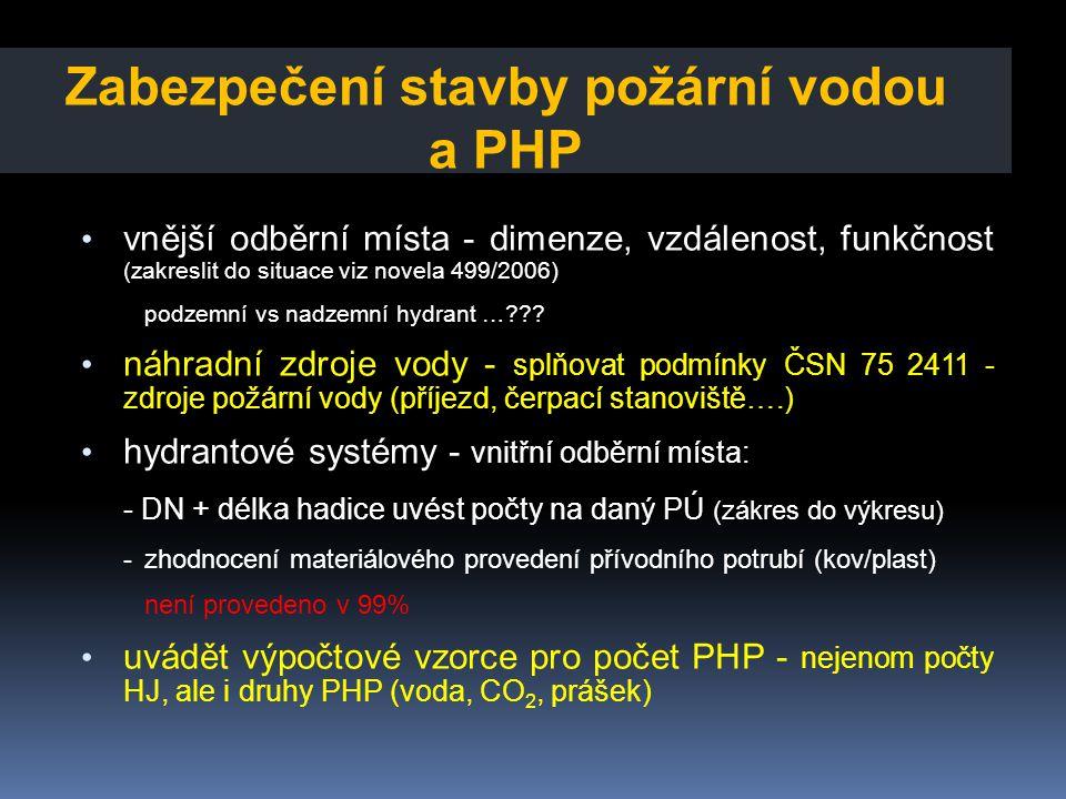 Zabezpečení stavby požární vodou a PHP