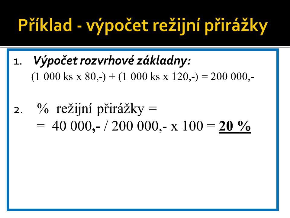 Příklad - výpočet režijní přirážky