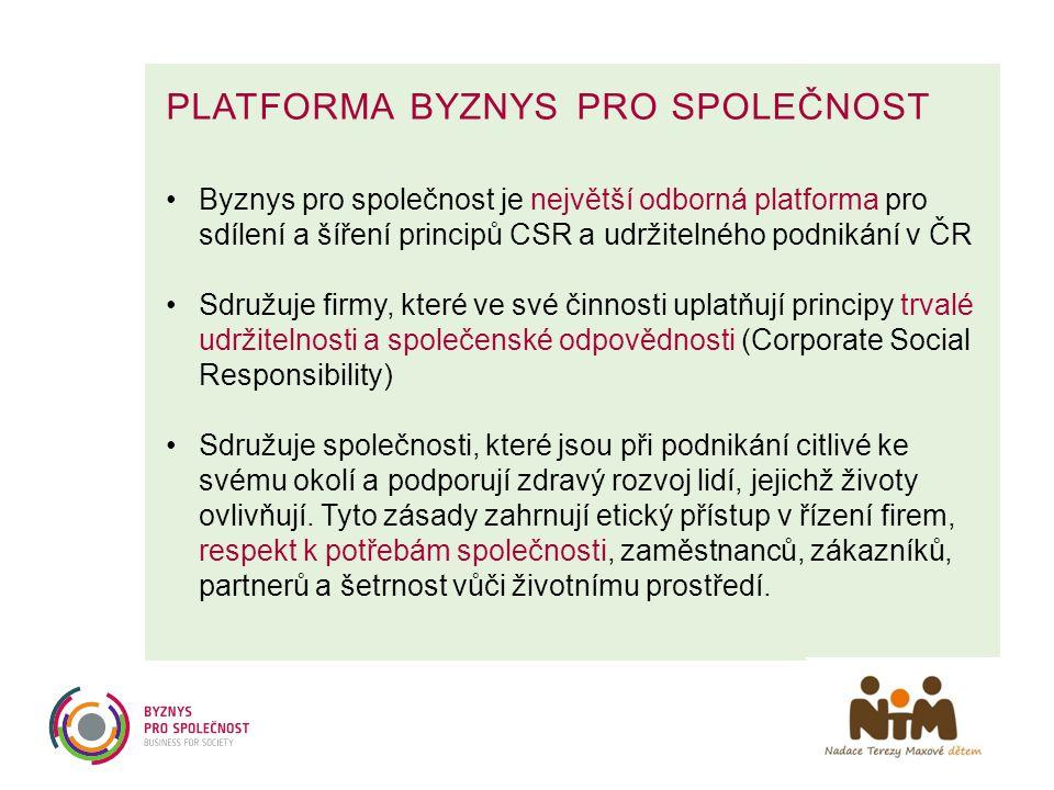 Platforma Byznys pro společnost