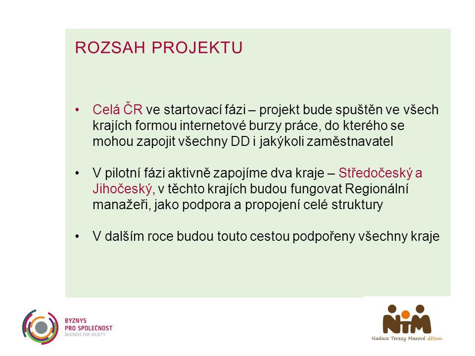 Celá ČR ve startovací fázi – projekt bude spuštěn ve všech krajích formou internetové burzy práce, do kterého se mohou zapojit všechny DD i jakýkoli zaměstnavatel