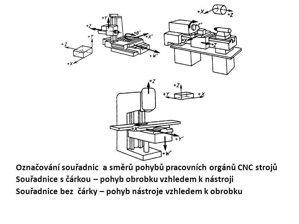 Označování souřadnic a směrů pohybů pracovních orgánů CNC strojů Souřadnice s čárkou – pohyb obrobku vzhledem k nástroji Souřadnice bez čárky – pohyb nástroje vzhledem k obrobku