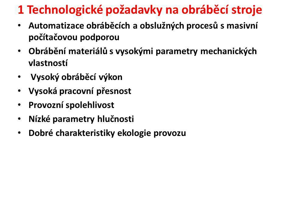 1 Technologické požadavky na obráběcí stroje