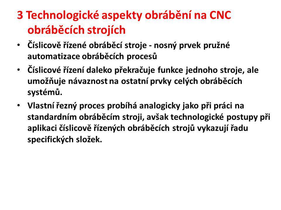 3 Technologické aspekty obrábění na cnc obráběcích strojích