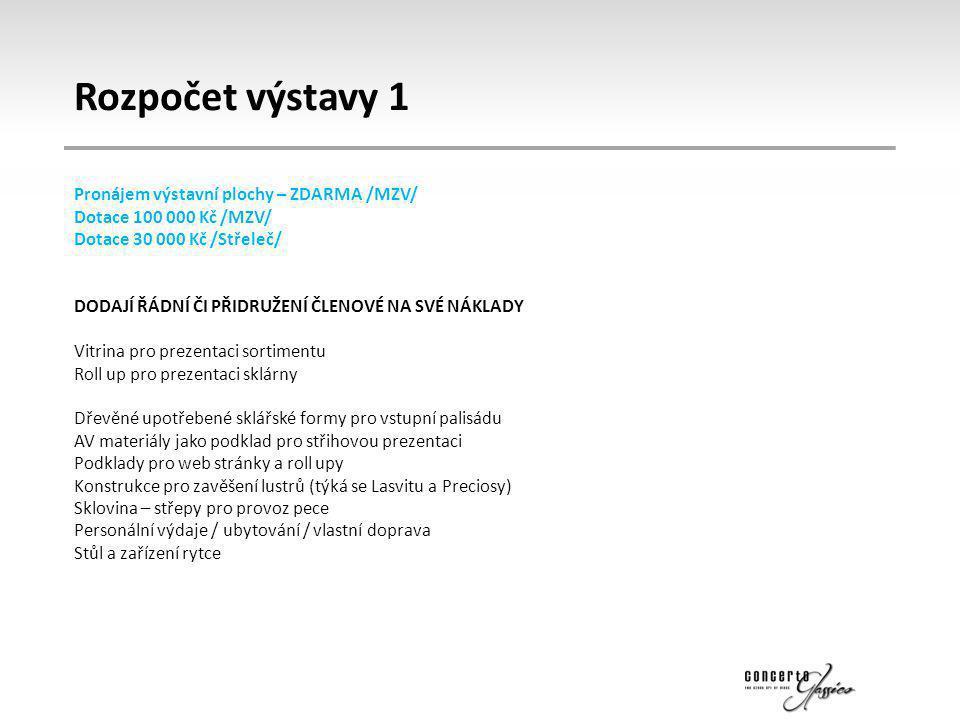 Rozpočet výstavy 1 Pronájem výstavní plochy – ZDARMA /MZV/