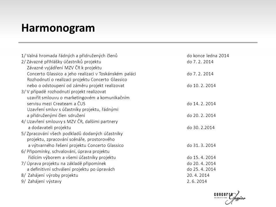 Harmonogram 1/ Valná hromada řádných a přidružených členů do konce ledna 2014. 2/ Závazné přihlášky účastníků projektu do 7. 2. 2014.