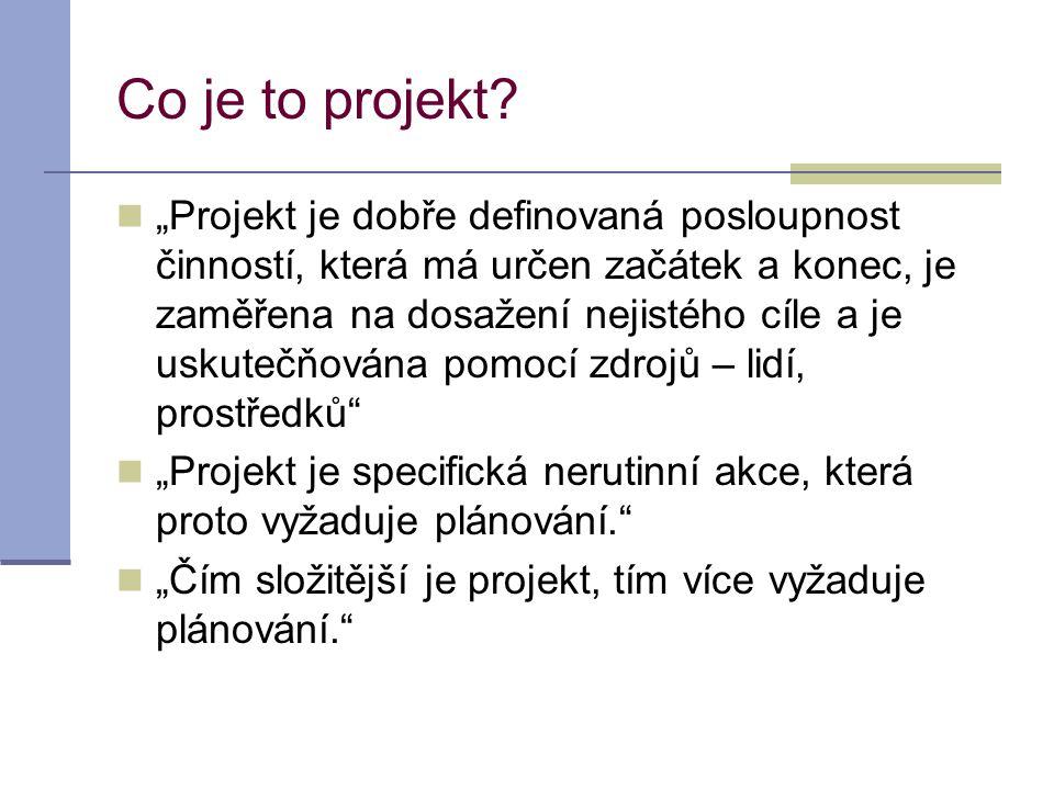 Co je to projekt