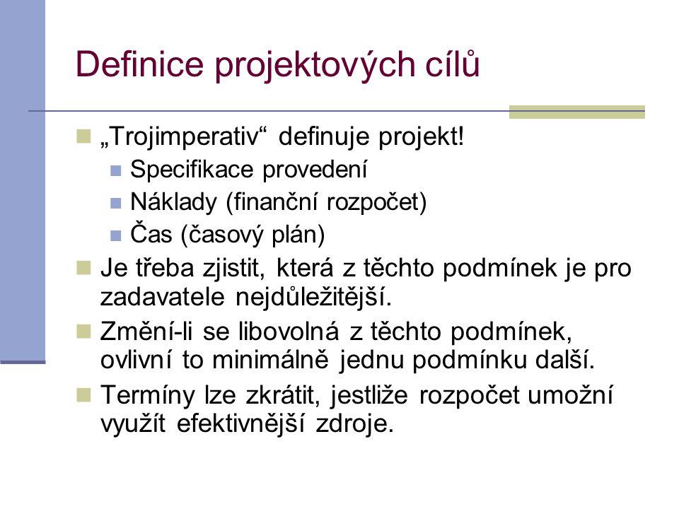 Definice projektových cílů