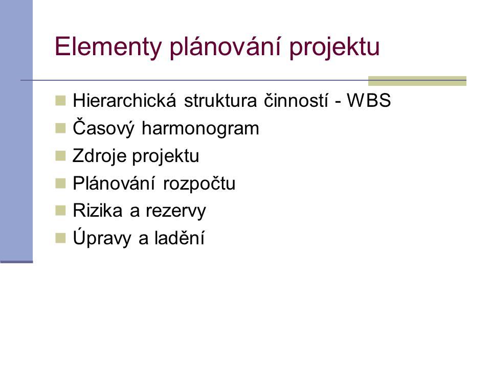 Elementy plánování projektu