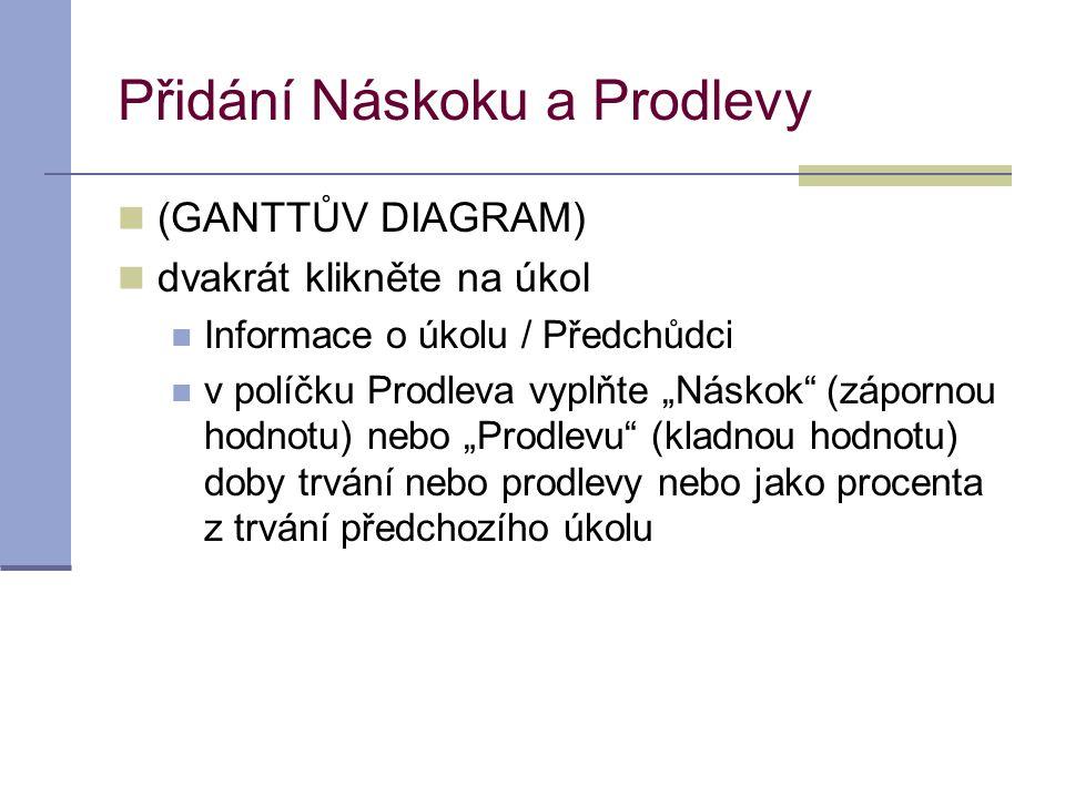 Přidání Náskoku a Prodlevy