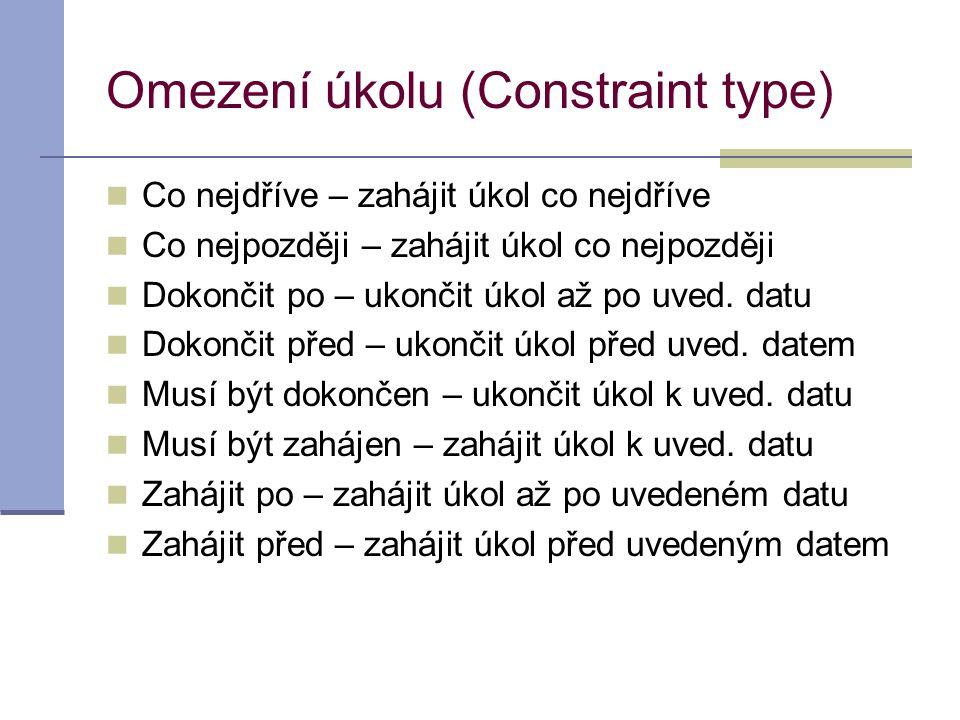 Omezení úkolu (Constraint type)