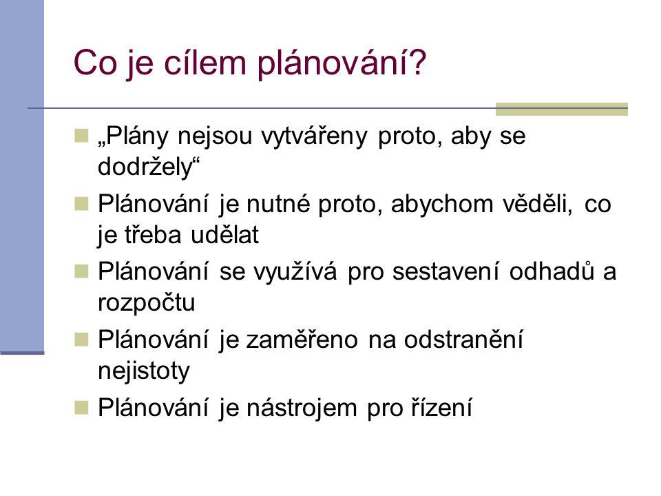 """Co je cílem plánování """"Plány nejsou vytvářeny proto, aby se dodržely"""