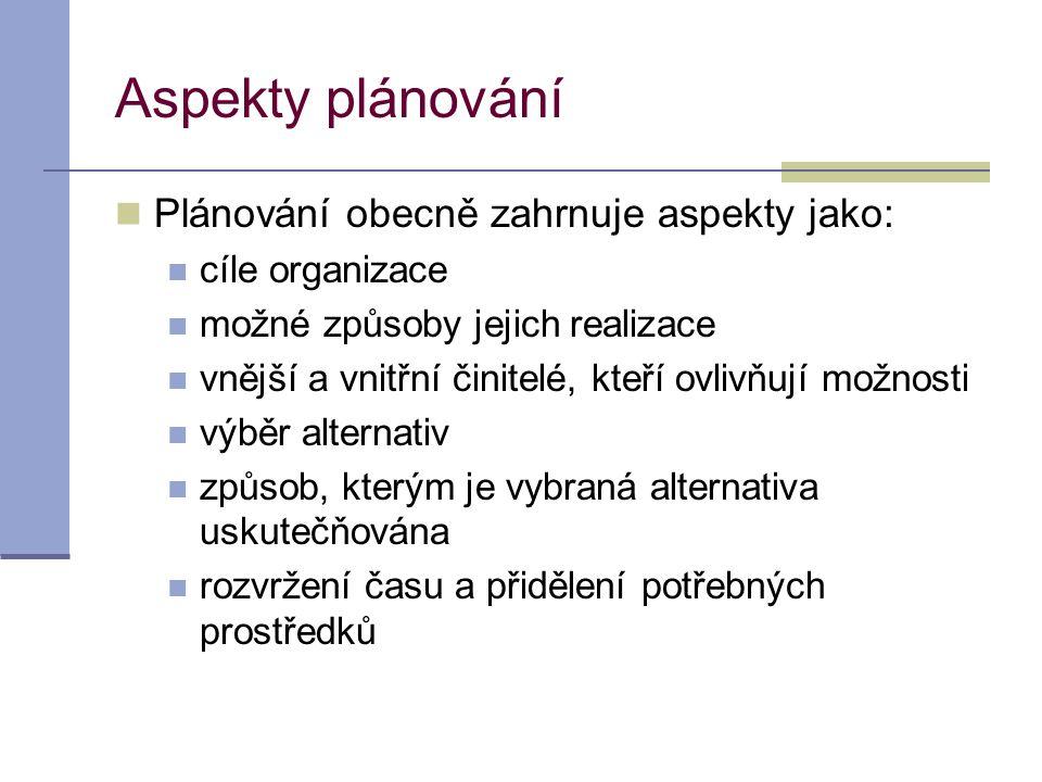 Aspekty plánování Plánování obecně zahrnuje aspekty jako: