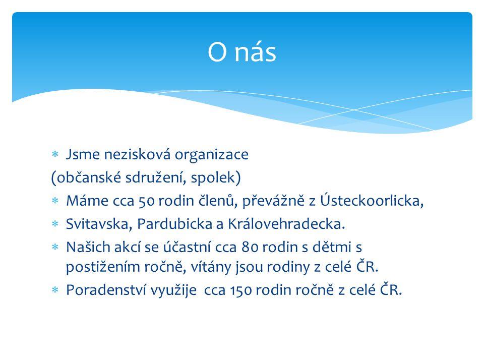 O nás Jsme nezisková organizace (občanské sdružení, spolek)