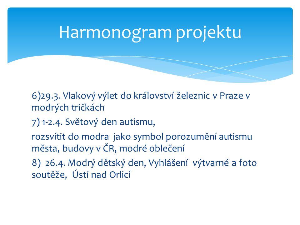 Harmonogram projektu 6)29.3. Vlakový výlet do království železnic v Praze v modrých tričkách. 7) 1-2.4. Světový den autismu,
