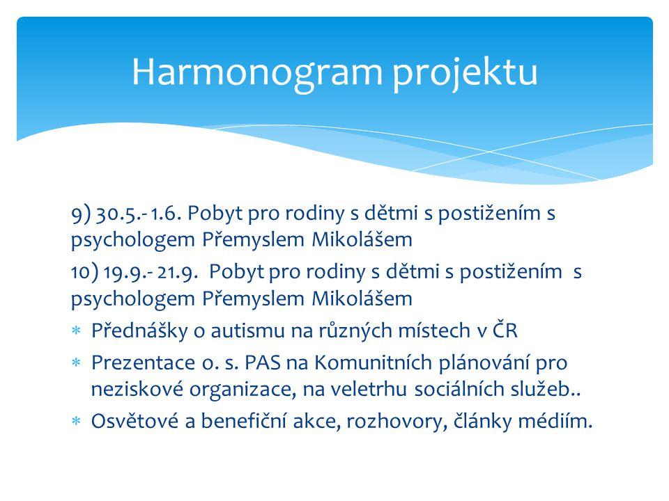 Harmonogram projektu 9) 30.5.- 1.6. Pobyt pro rodiny s dětmi s postižením s psychologem Přemyslem Mikolášem.