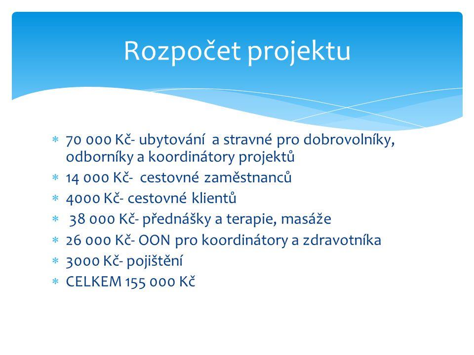 Rozpočet projektu 70 000 Kč- ubytování a stravné pro dobrovolníky, odborníky a koordinátory projektů.