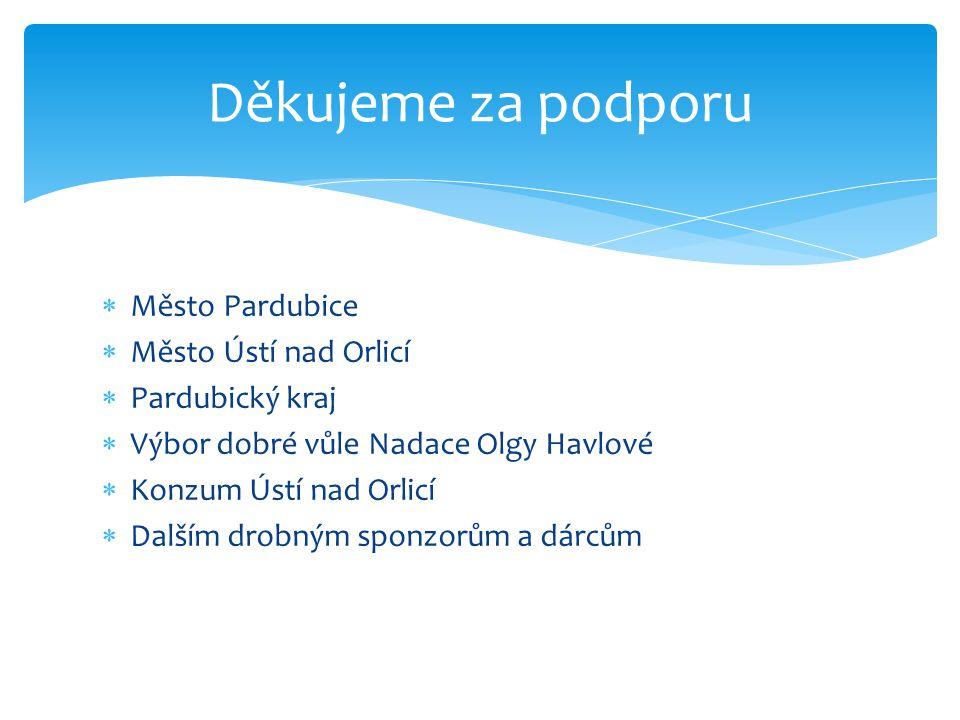 Děkujeme za podporu Město Pardubice Město Ústí nad Orlicí
