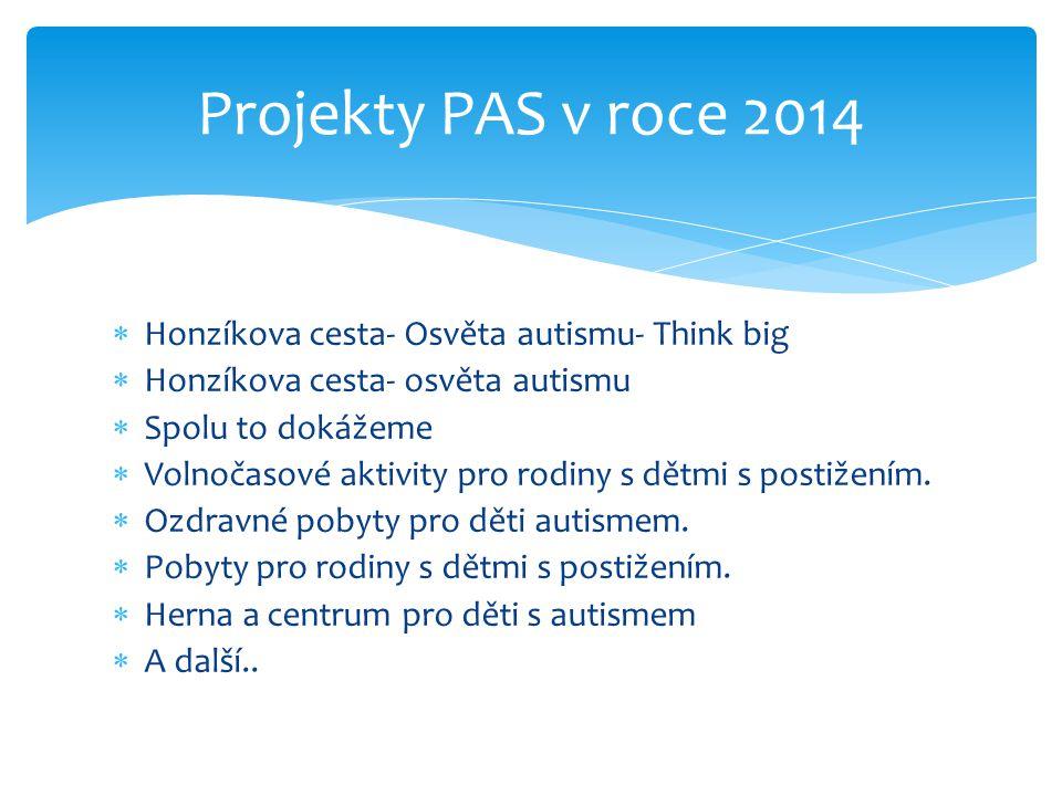 Projekty PAS v roce 2014 Honzíkova cesta- Osvěta autismu- Think big